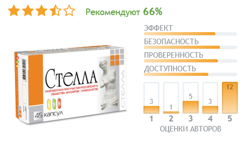 Отзывы о капсулах Стелла на Отзовик.ру