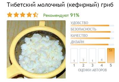 Отзывы о Тибетском молочном грибе