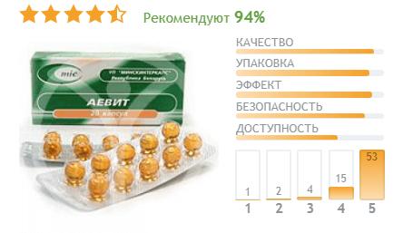 Положительные отзывы о капсулах Аевит на Отзовик.ру