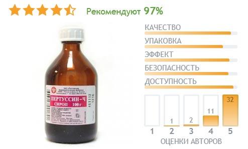 Что понравилось в сиропе от кашля Пертуссин-Ч